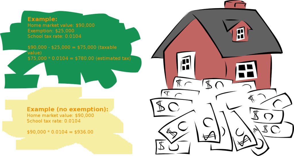 Homestead Exemption Clip Art